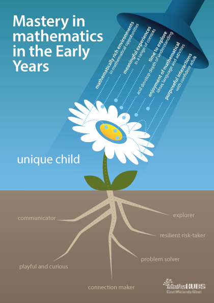 Mastery-in-Early-Years-Booklet